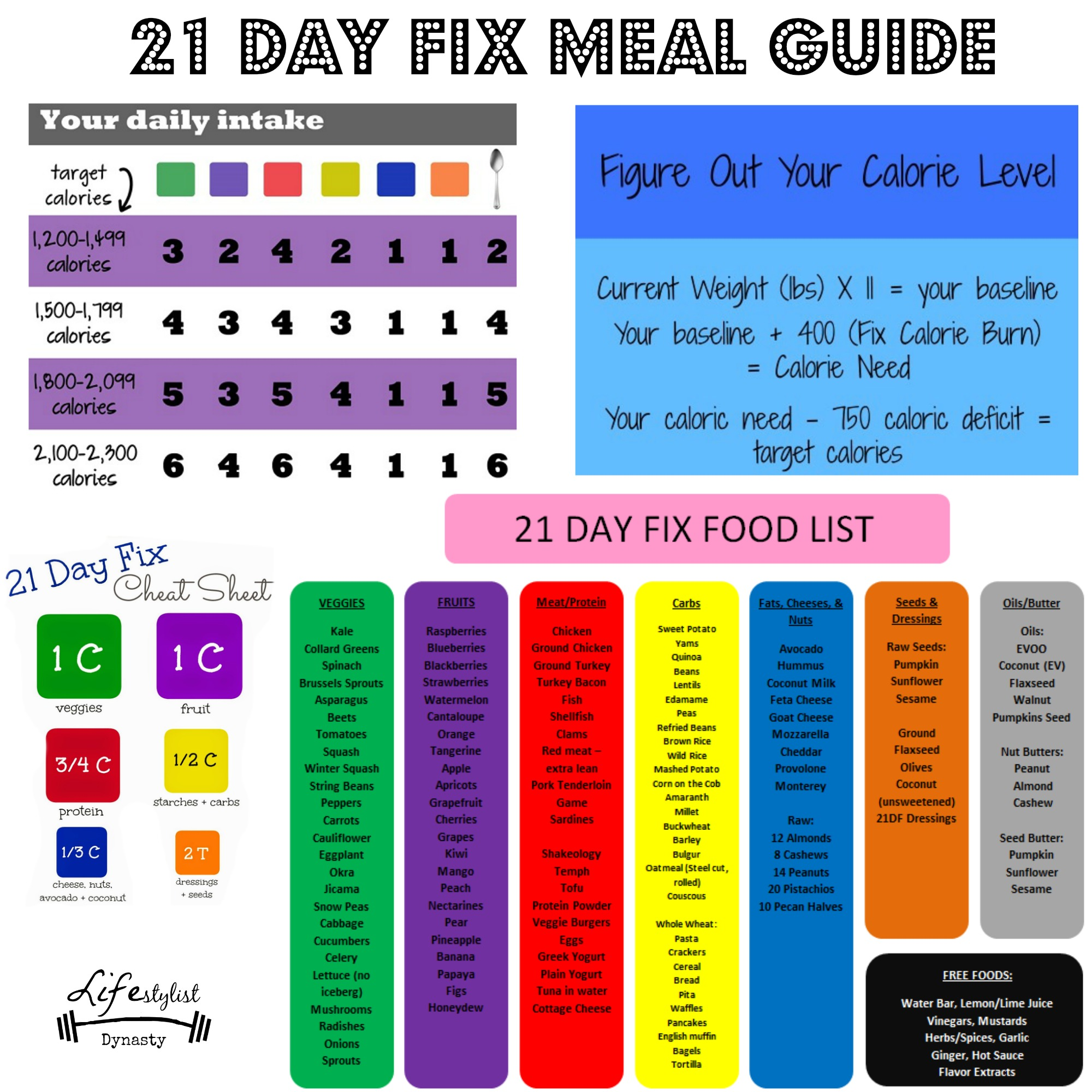 pinterest 21 day fix cheat sheet