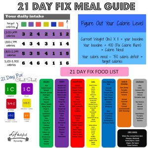 21 day fix meal guide