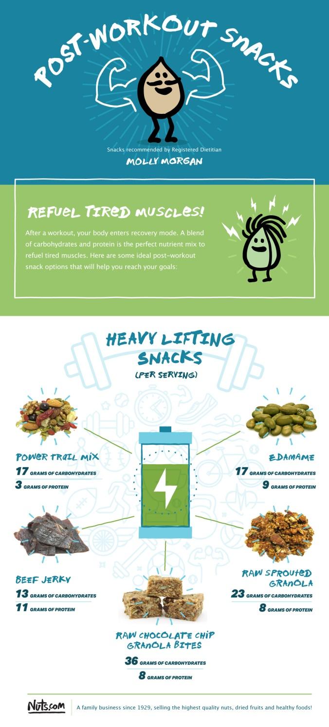 nuts_post_workout_snacks_2x_v03